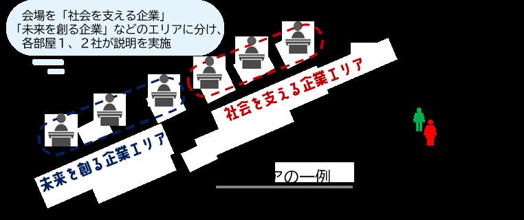 開催イメージ